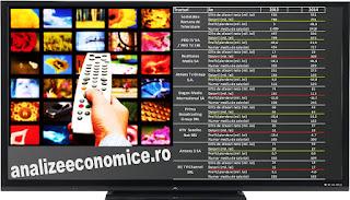 Topul televiziunilor cu cele mai mari pierderi, profituri și datorii în 2014