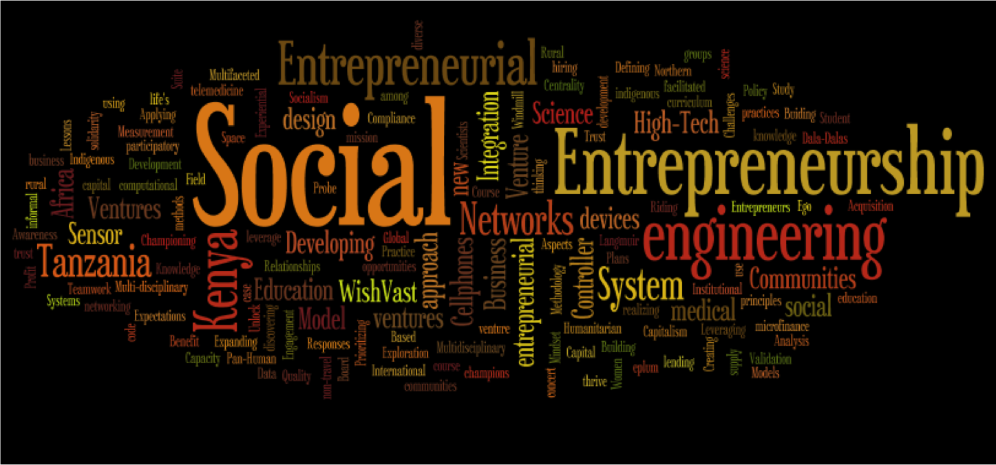 entrepreneurial research paper About this journal the journal of entrepreneurship is a multidisciplinary forum for the publication of articles and research and discussion of issues that bear upon and enfold the fi eld of entrepreneurship.