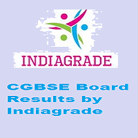 Chhattisgarh Board 12th Result 2015