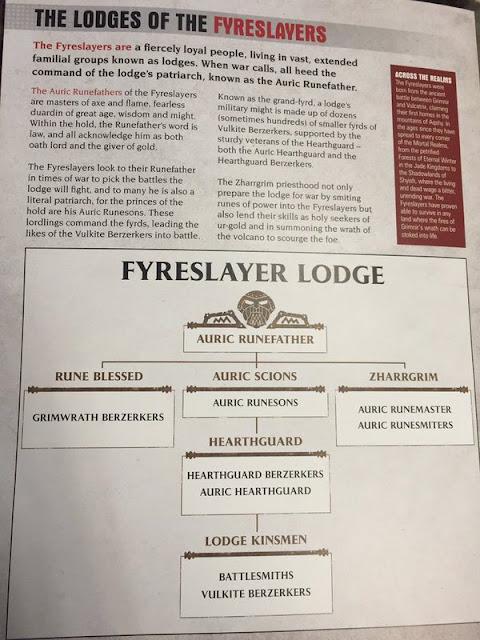 La cámara de los Fyreslayers