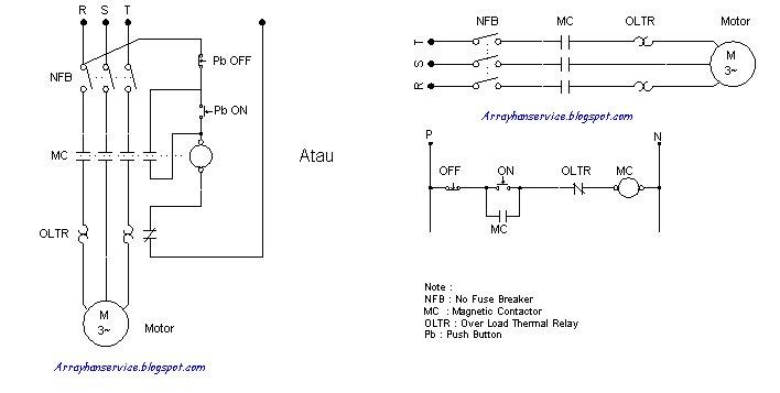 Dunia service kita 1 dilengkapi dengan over load thermal relay fungsinya untuk mematikan motor andaikata terjadi problem di motornya 2 jika suatu saat listrik mati dan asfbconference2016 Gallery