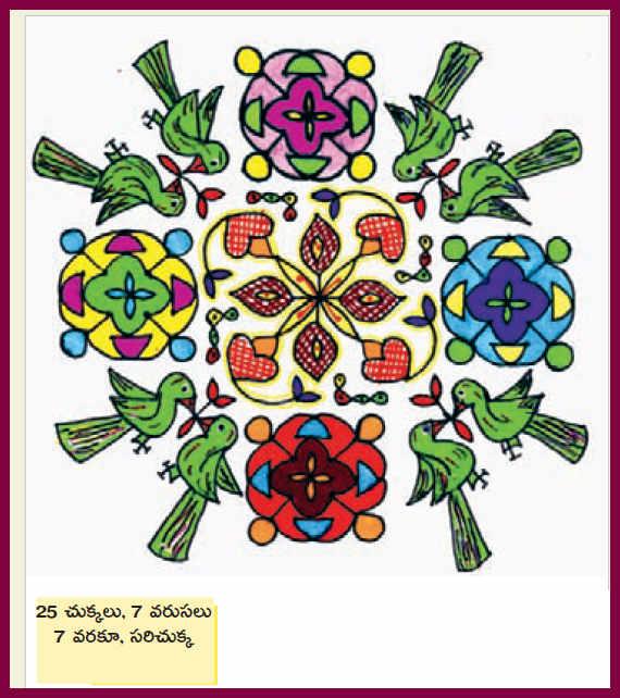 Latest Rangoli For Sankranthi   New Calendar Template Site