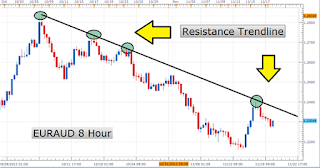 download-ebook-cara-menggambar.html