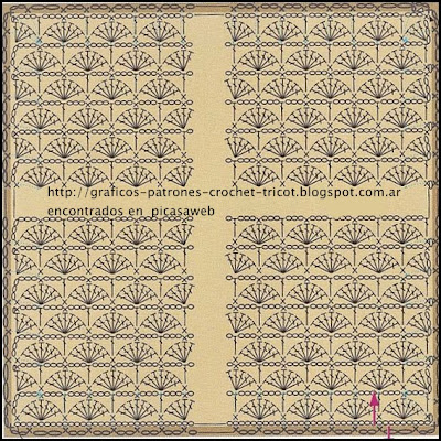 Tejidos a crochet ganchillo patrones mantilla - Labores de crochet para bebes ...