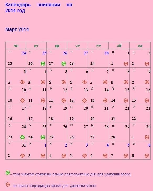 Удачные дни для маникюра июль 17