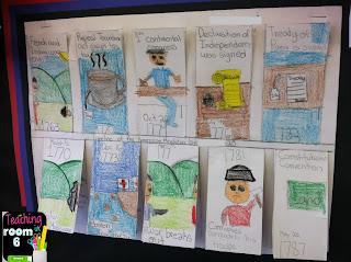 teaching in room 6 blog, stephanie, tpt