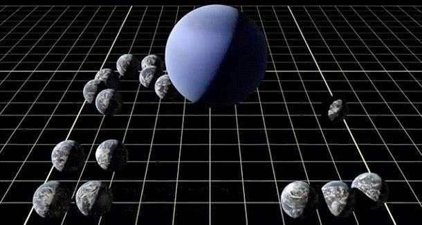 Perceba a escala insana do nosso sistema solar (com videos)