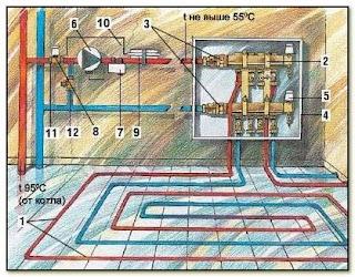схема коллектора для теплого пола - Практическая схемотехника.