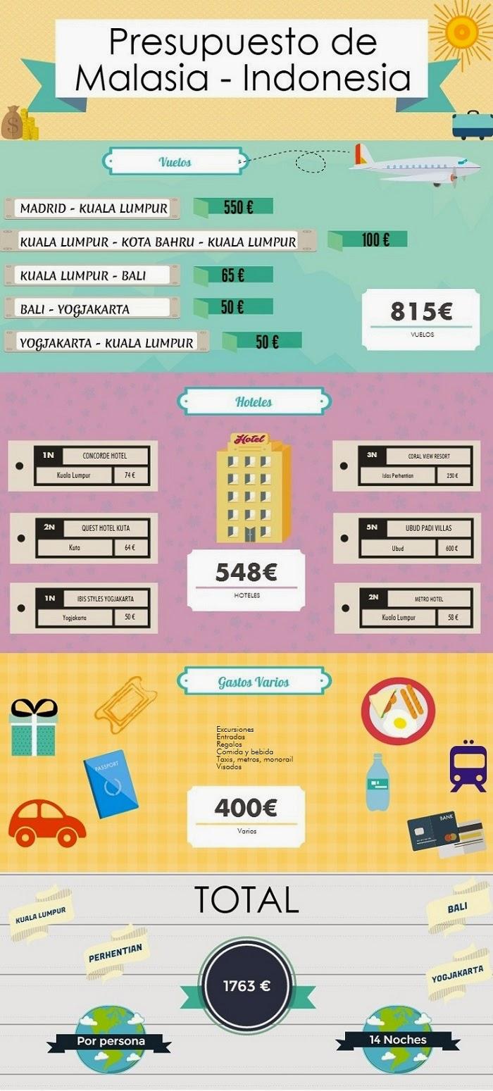 viajar barato a malasia indonesia