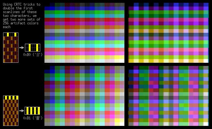 CGA artifacts - ASCII chars 0xb0, 0xb1