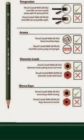 Cara Membedakan Pensil 2B Asli dan Palsu