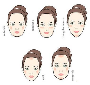 Bem agora que voce ja sabe qual è o formato do seu rosto escolha qual è a  franja que mais combina com voce! b41ca8a554