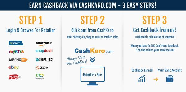 CashKaro Get Prizes and Earn 10% Cashback Forever.