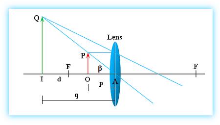 que es un vector de posicion x olrF