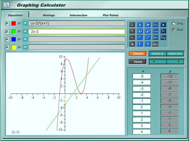 Reflections of a High School Math Teacher: Awesome Color Graphing ...