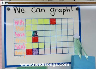 Sight+Word+Graph+Monica.jpg