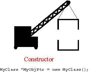 Implementasi Constructor dalam PHP OOP