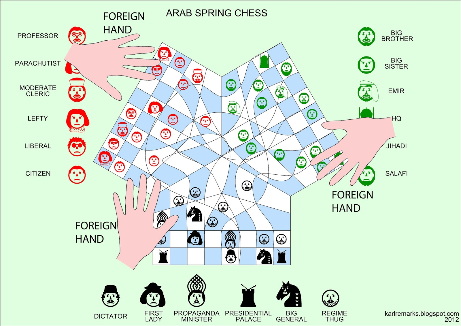Arab Spring Chess – Map of the Arab Spring