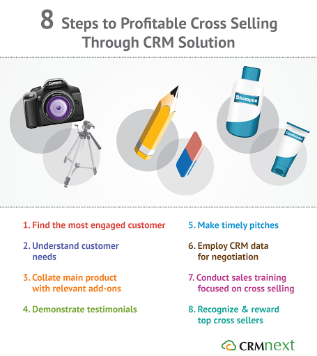 8 Steps to Profitable Cross Selling Through CRM Solution