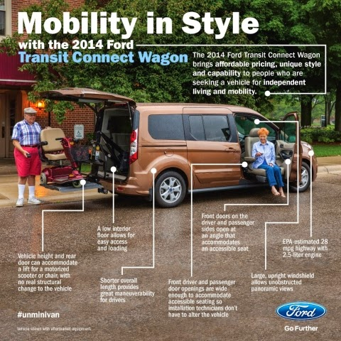 2014 Transit Connect is Most Popular Vehicle for Independent Living