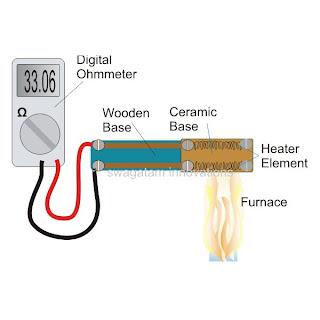 wiring    free  Making a RTD Temperature Meter