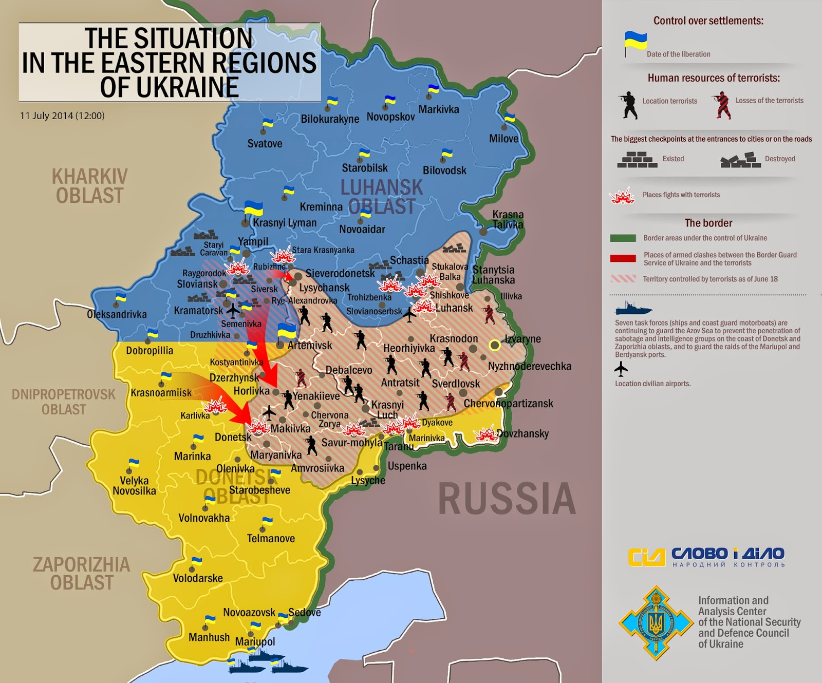 the situation in eastern ukraine on 11th july 2014 according to the national security and defence council of ukraine the border region primarily discussed