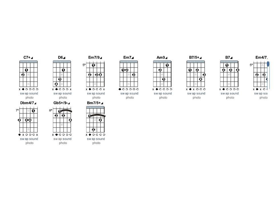 86 Guitar Chord Bm7 5 Guitar Bm7 5 Chord