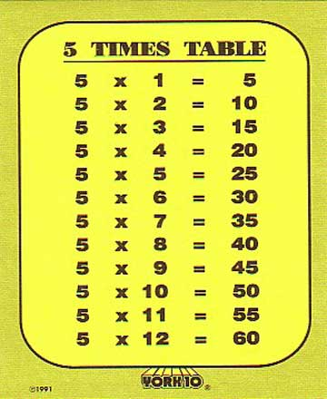 Free worksheets 5 times table game free math for Table 5 multiplication