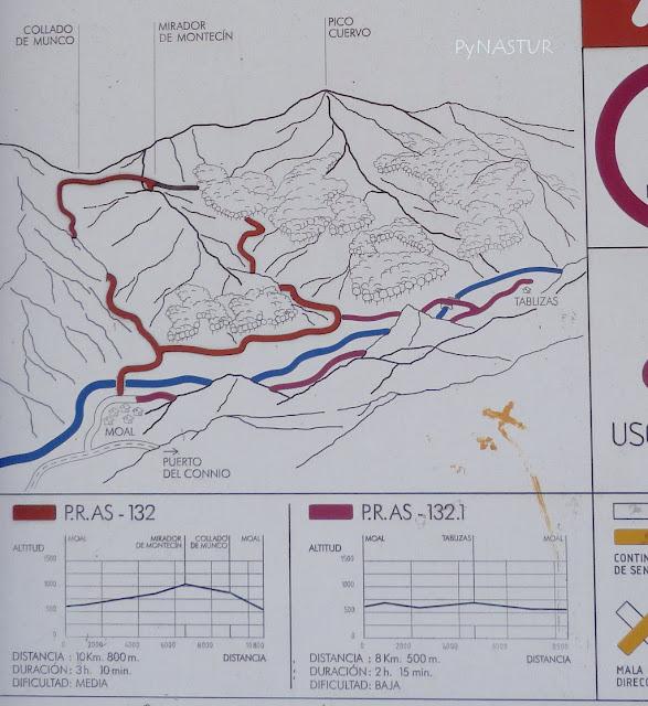 Panel a la entrada de Moal con el mapa y el perfil de la ruta