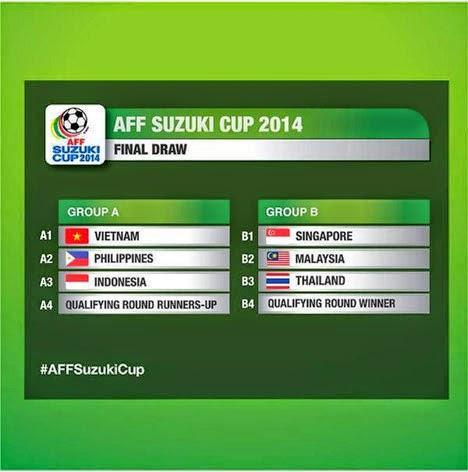 Hasil Terbaru Aff Suzuki Cup