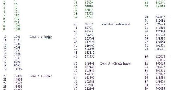 Daftar peringkat untuk mendapatkan title ranking battle for Html table title
