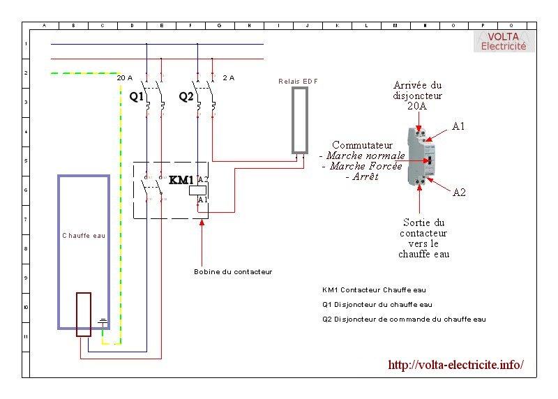 Schema branchement contacteur chauffe eau - Contacteur chauffe eau ...