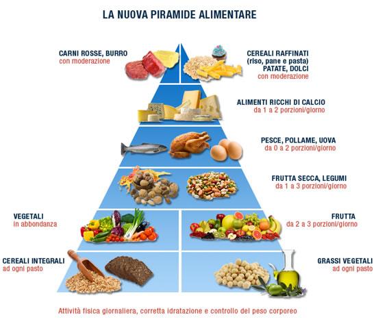 Il menù di nutrizione sana per perdita di peso per ogni giorno di 1200 calorie al giorno