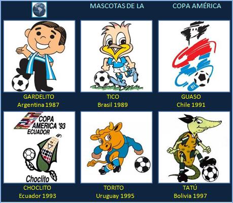 Las mejores y peores mascotas del fútbol CNN México