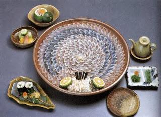 Ikan Fugu