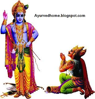 Shreemad Bhagwat Geeta Adhyay 15