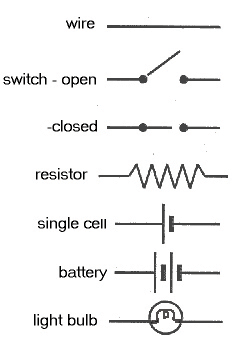 grade 9 circuit diagrams wiring diagram save Electronic Diagram Worksheet