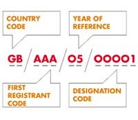ISRC Code image