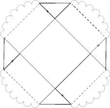 Early play templates want to make a simple easter basket easter free easter basket template pronofoot35fo Images