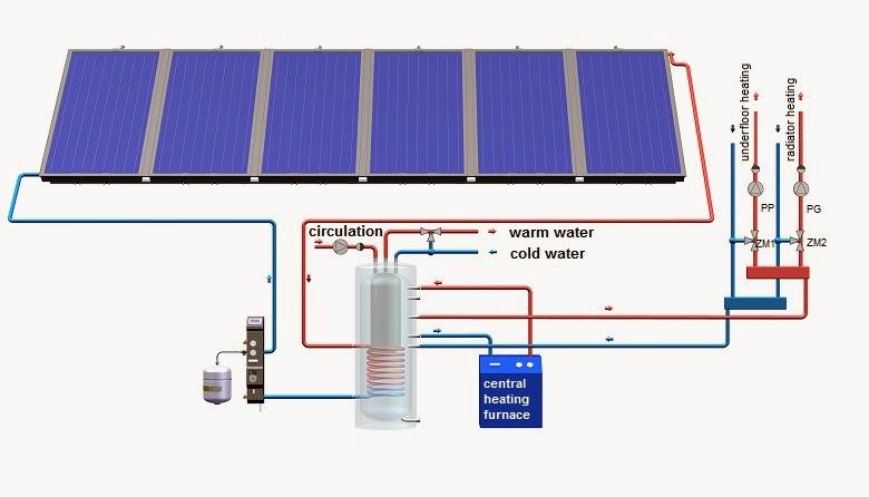 Reglage thermostat chauffage danfoss perpignan beauvais montpellier prix maison phenix - Reglage thermostat chauffage gaz ...