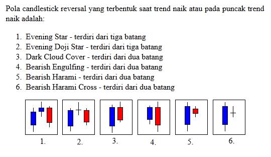 Unduh master trend sistem forex