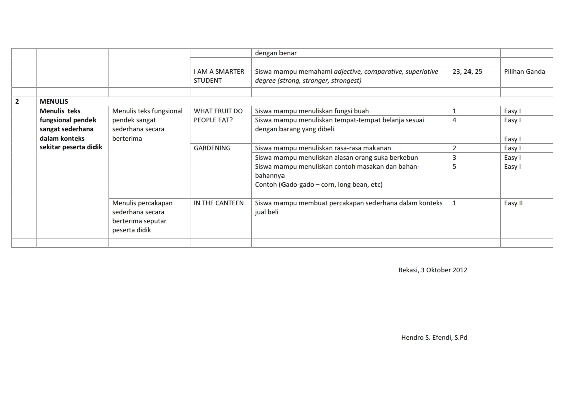 Soal Ulangan Umum Ips Kelas 4 Sd Semester 1 Betamixe