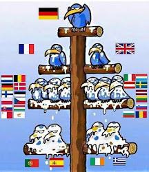 L'Europa del 2018