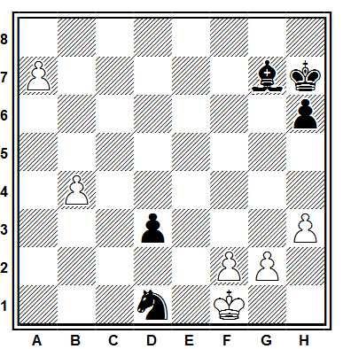 Posición de la partida de ajedrez Petran - Piket (Rotterdam, 1988)
