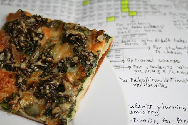 Lehtikaalipizza jukurttipohjalla
