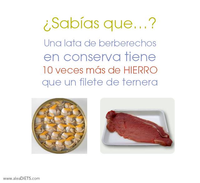 Hierro carne roja Hierro berberechos