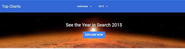 Paling Banyak Di Cari Orang Di google