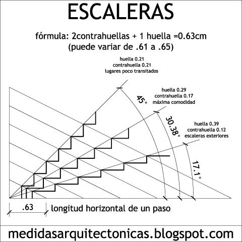 Medidas arquitect nicas y de arquitectura medidas de for Medidas escaleras
