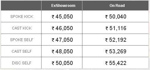 Hero Passion Pro Prices : New Delhi