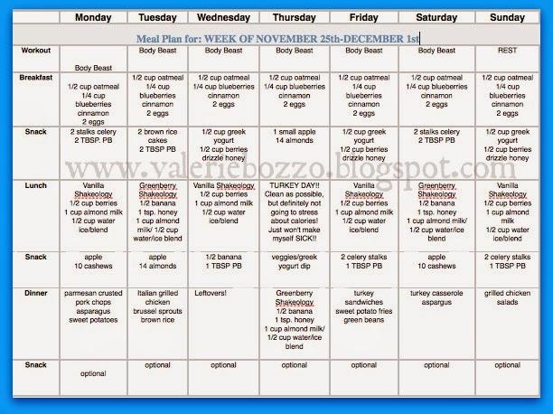 Fast metabolism diet meal plan spreadsheet / South beach diet dinners